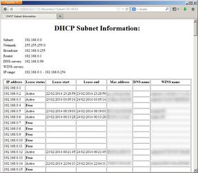 Dhcpstatus_web